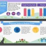 Aug Infographic